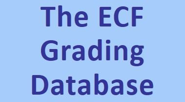 ecf-grading-list